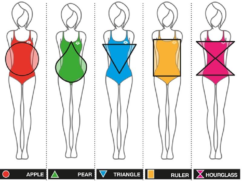 Menginginkan berat badan tetap seimbang, proposional dan ideal adalah keinginan setiap wanita tiada tara. Menurunkan berat badan juga harus dilakuan